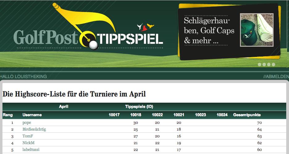 Tippspiel Golf