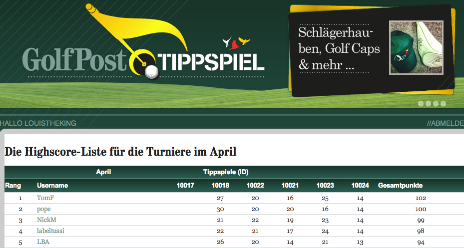 Tippspiel Rangliste April