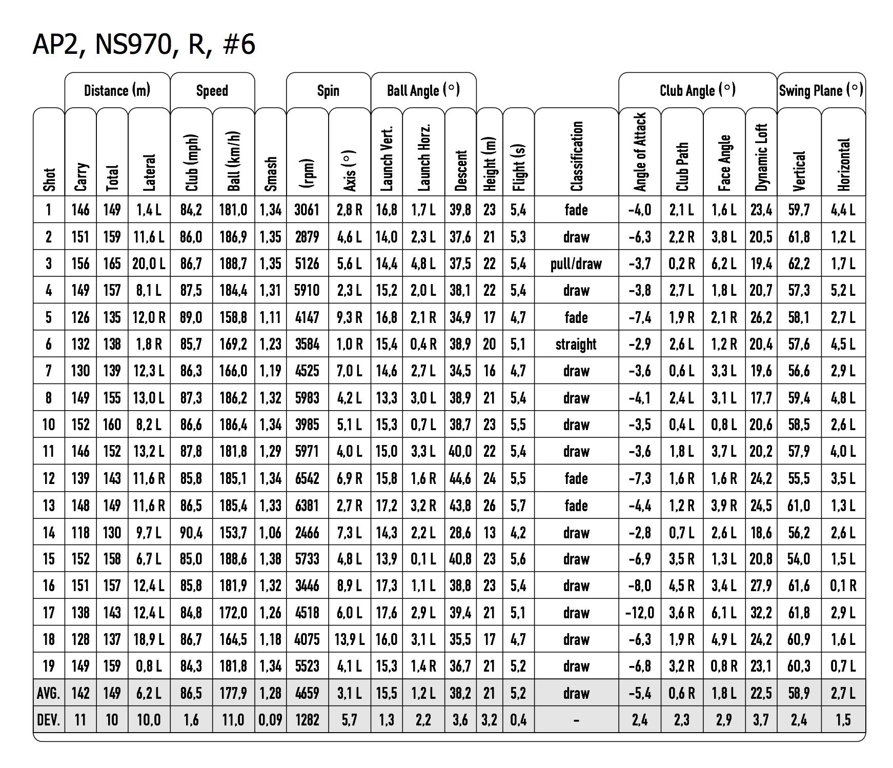 Fein Tun Worte Einer Tabelle Grad 2 Zeitgenössisch - Super Lehrer ...