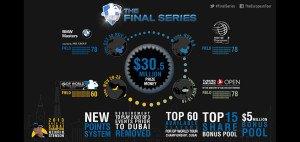 Die European Tour startet mit dem BMW Masters in seine Finalserie. Das Race to Dubai hält auch 2014 einige Neuerungen parat.
