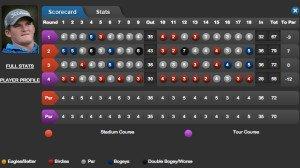 Eine Hammer-Runde für John Hahn! Leider zählte dieser Platzrekord nur inoffiziell. (Foto: PGA Tour)