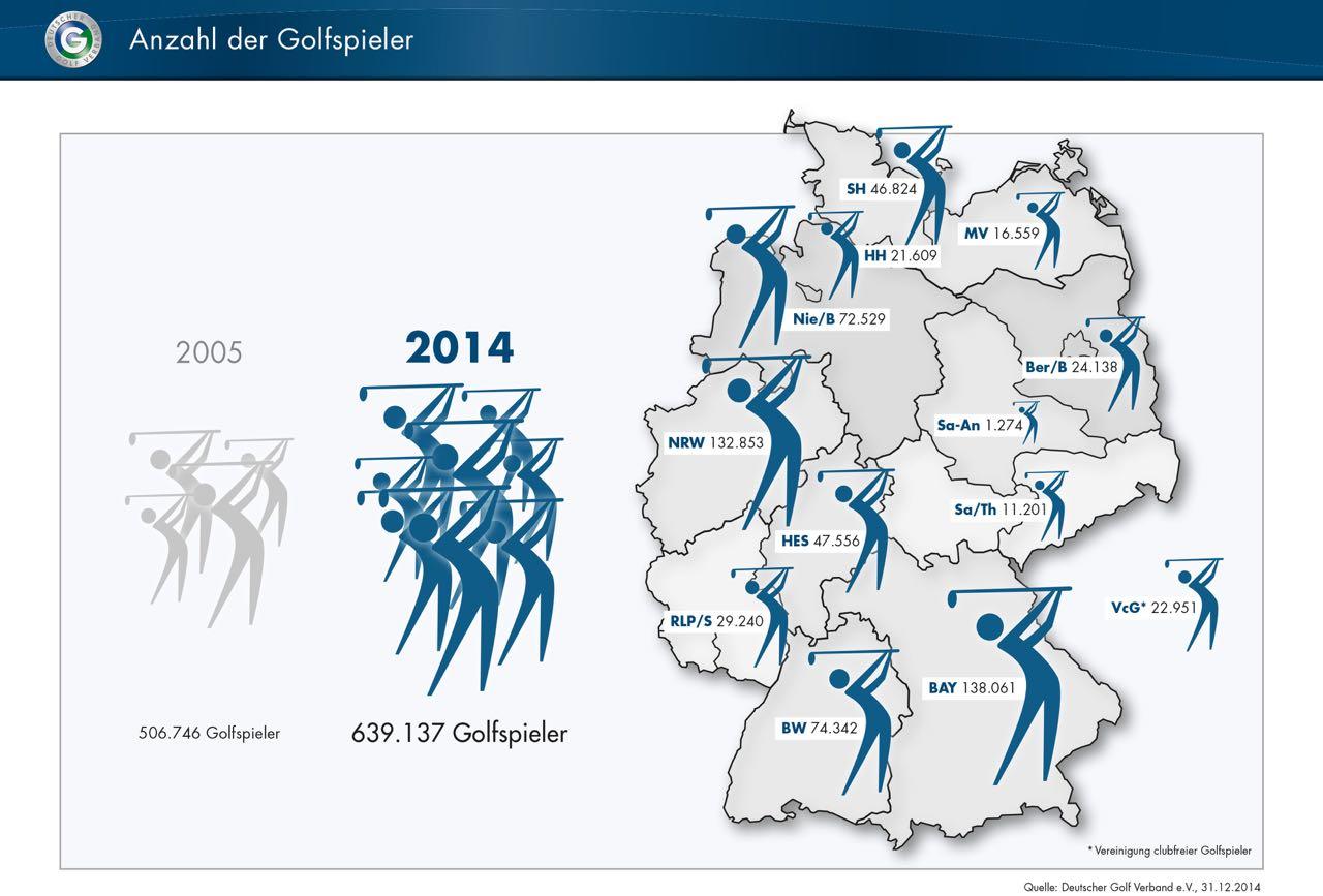DGV Statistik 2014