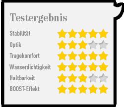 adidas_Bewertung_Christoph