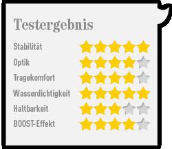 adidas_Bewertung_Markus
