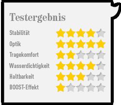 adidas_Bewertung_Thomas