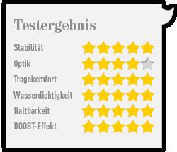 adidas_Bewertung_Uwe