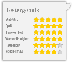 adidas_Bewertung_sevda