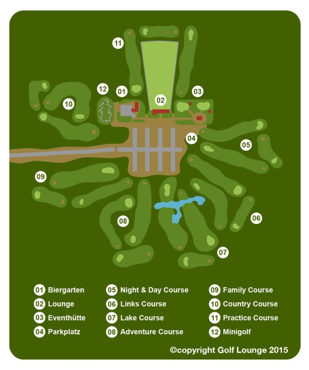 Golf Lounge Country Zukunft Golfplatz
