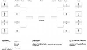 Der Spielplan des Allianz Shootouts am 04. November.