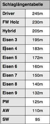 (Tabelle: Fabian Stehle)