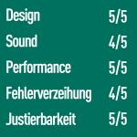 Christian-Clajus-Feedback-Mizuno-JPX900-Driver-Produkttest