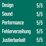 Kai-Jan-Rex-Feedback-Mizuno-JPX900-Driver-Produkttest