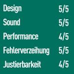 Maike-Mauermann-Feedback-Mizuno-JPX900-Driver-Produkttest