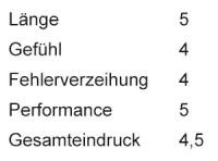 Bewertung-Jochen-Leukart