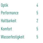 Dirk-Bitterlich-Skechers