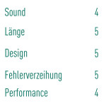 Mizuno-Test-Alexandra-Scheifgen-Bewertung