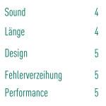 Mizuno-Test-Udo-Hensch-Bewertung