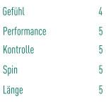 Hendrik Ohm zieht gleich vier Mal die Bestnote. (Foto: Golf Post)