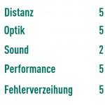 """Für Heiko F. Dürrschnabel war lediglich der Sound ein """"Dorn im Ohr"""". (Foto: Golf Post)"""
