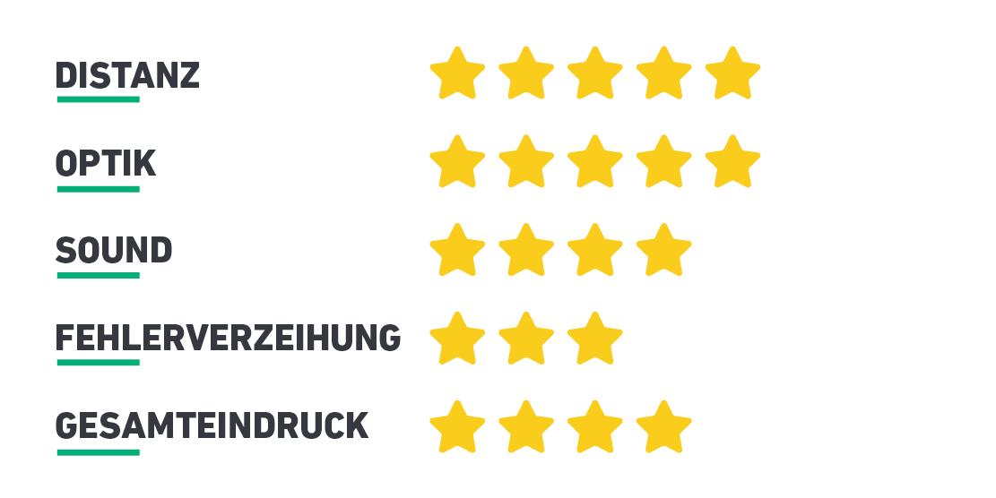 Für Christian Neu stechen Optik und Länge positiv heraus. (Foto: Golf Post)